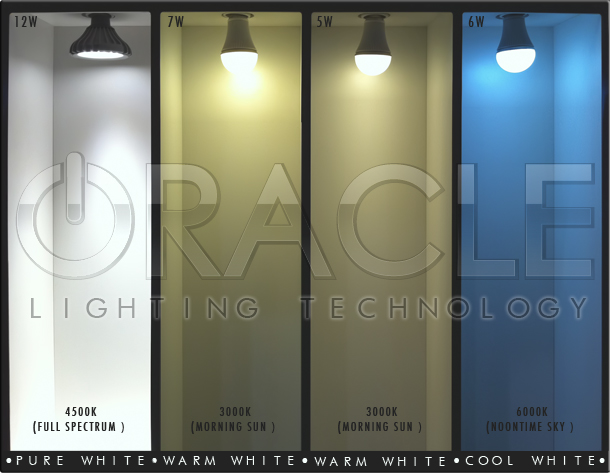 ORACLE LED Color Temperature